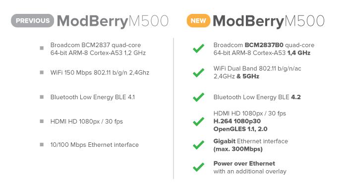 ModBerry M500 on Raspberry Pi 3 Model B+