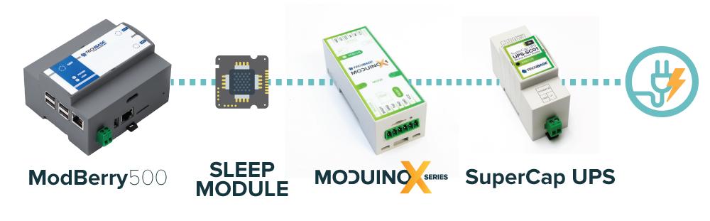Industrial IoT - ModBerry - Industrial RaspberryPi